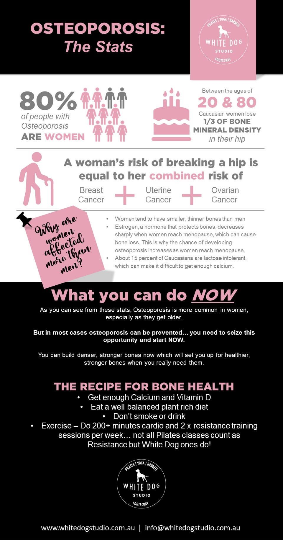 osteoporosis infographic